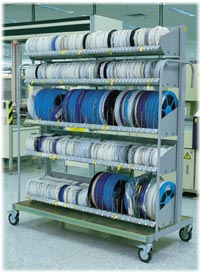Mobile rack system with adjustable reel racks